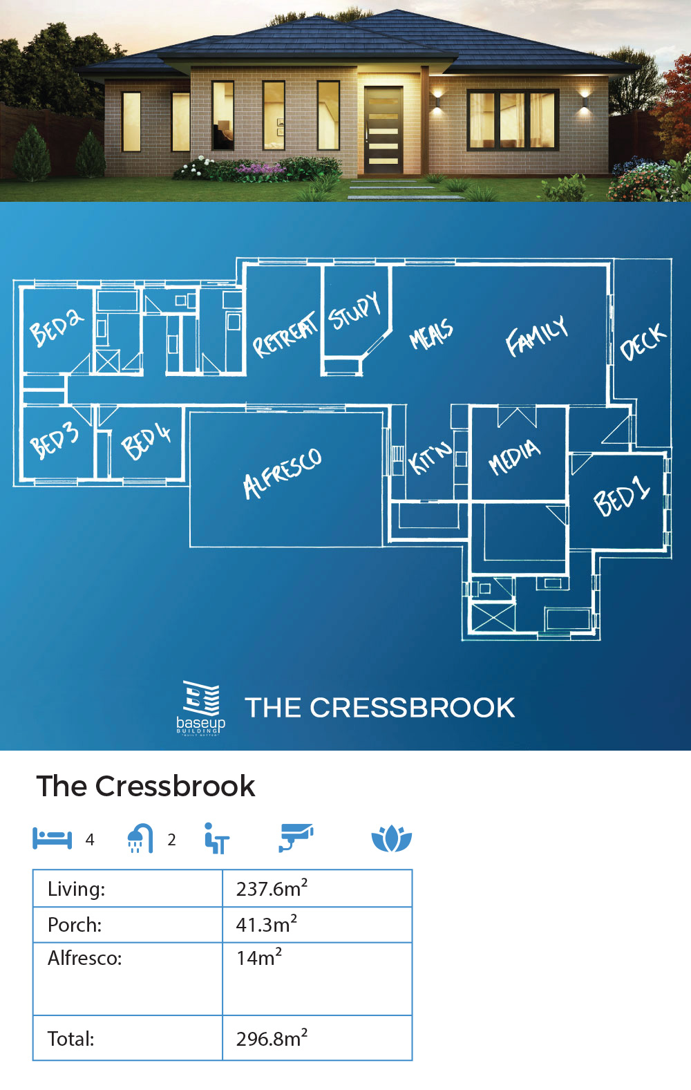 The Cressbrook