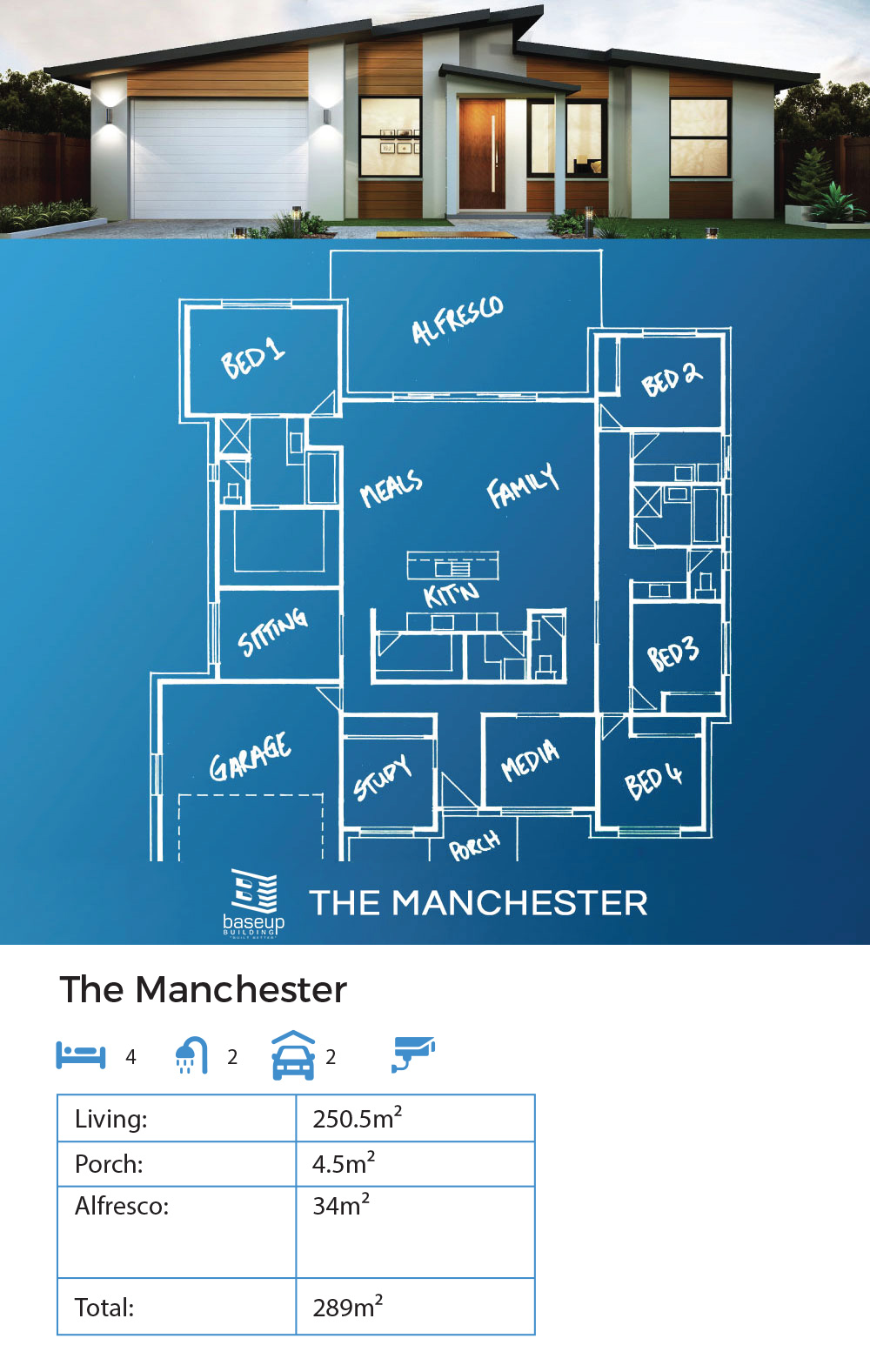 The Manchester